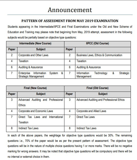 Sample MCQs for Auditing and Assurance (Paper 6) of IPCC
